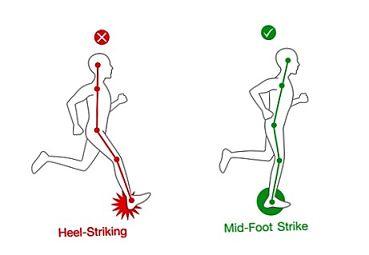 heel strike running