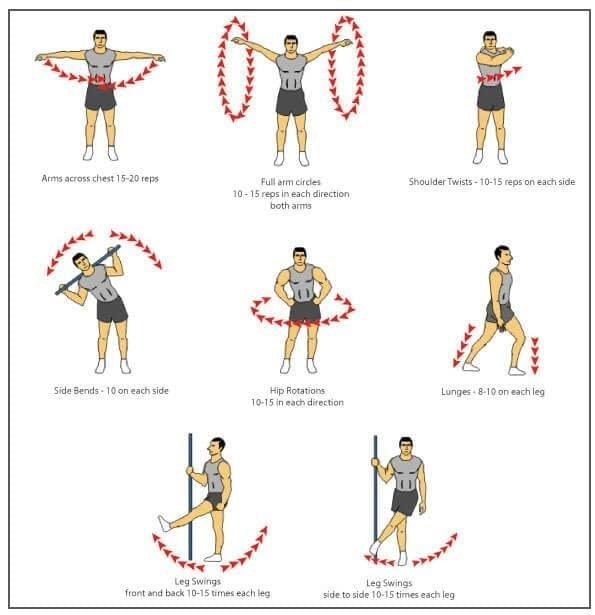 dynamic stretching before exercise